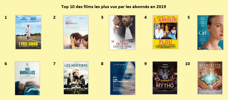 top102019mediathequenumerique